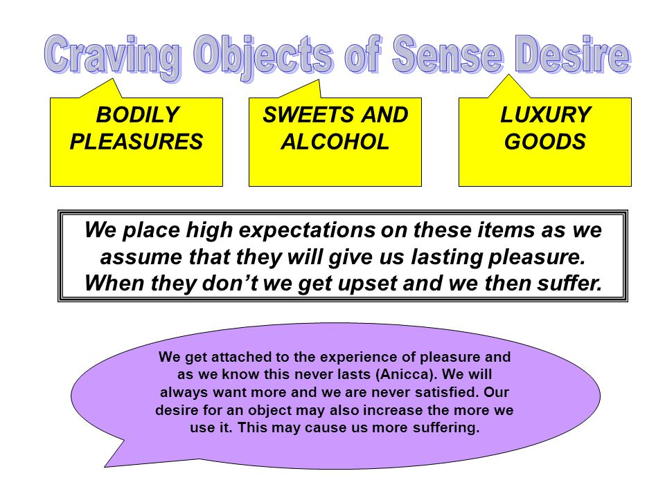 Craving Objects of Sense Desire