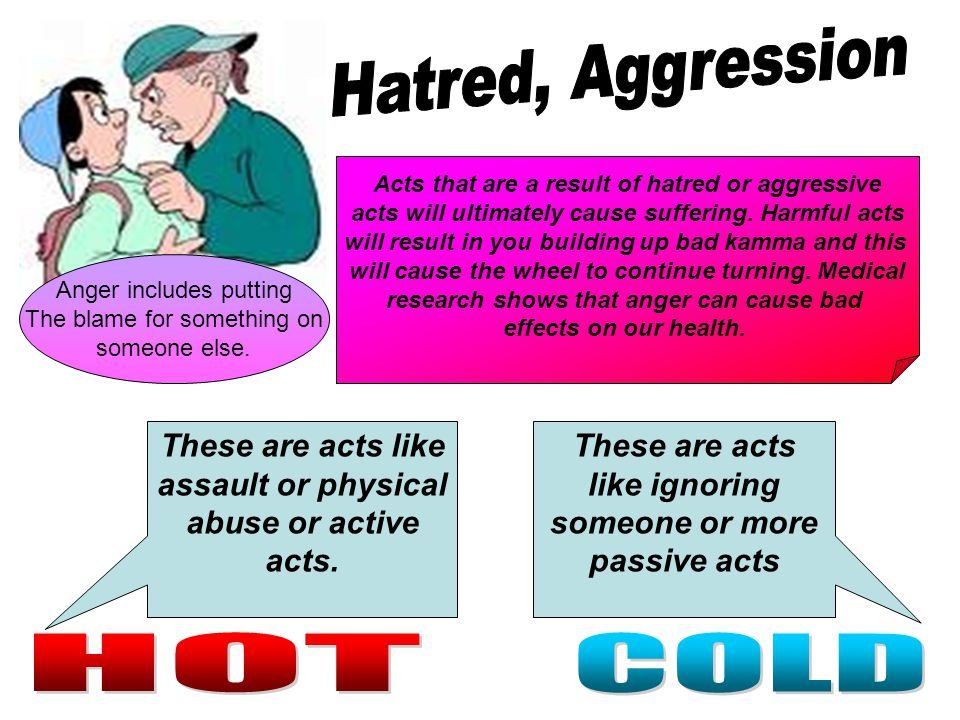 Hatred, Aggression HOT COLD