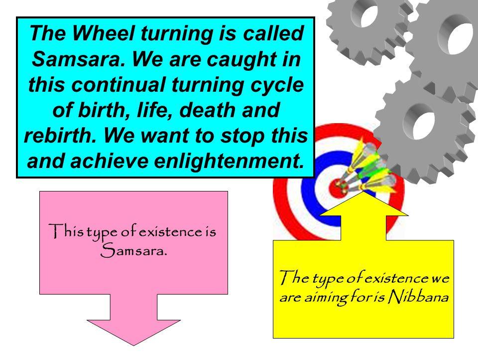 The Wheel turning is called Samsara