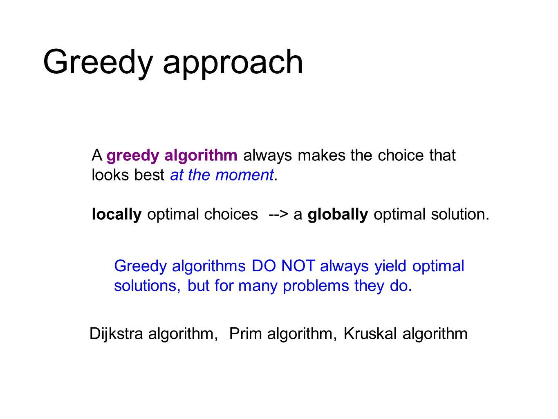 Dijkstra algorithm, Prim algorithm, Kruskal algorithm