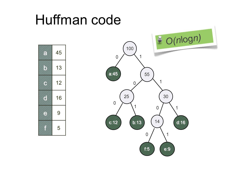 Huffman code O(nlogn) a b c d e f 45 13 12 16 9 5 100 1 a:45 55 1 25