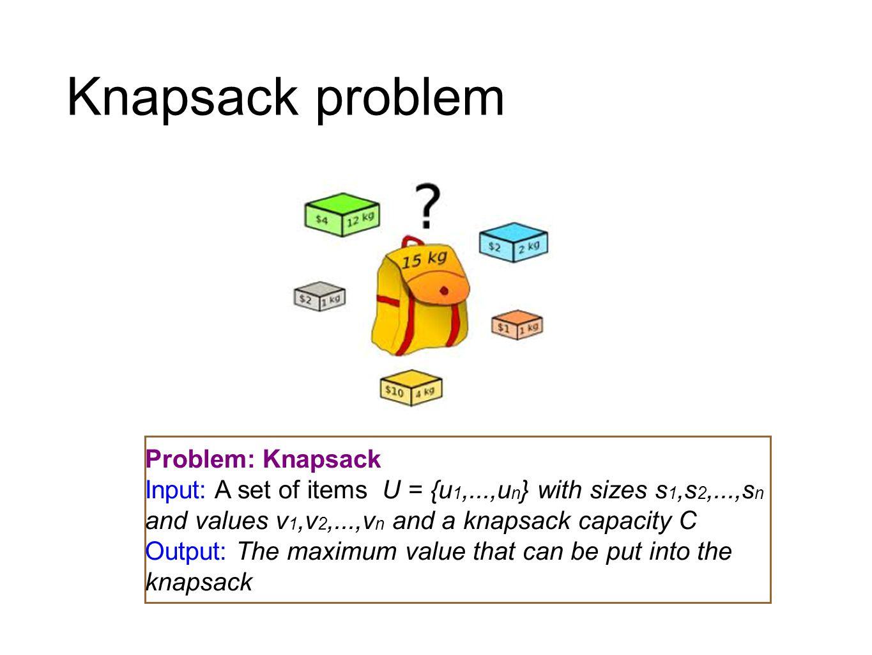 Knapsack problem Problem: Knapsack