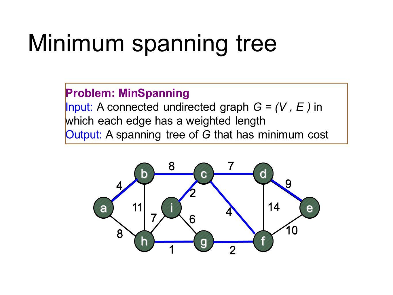 Minimum spanning tree a b h c i d e f g b c d a i e h g f