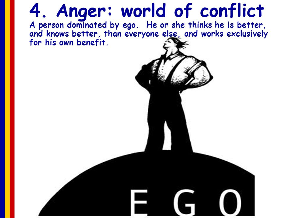 4. Anger: world of conflict A person dominated by ego