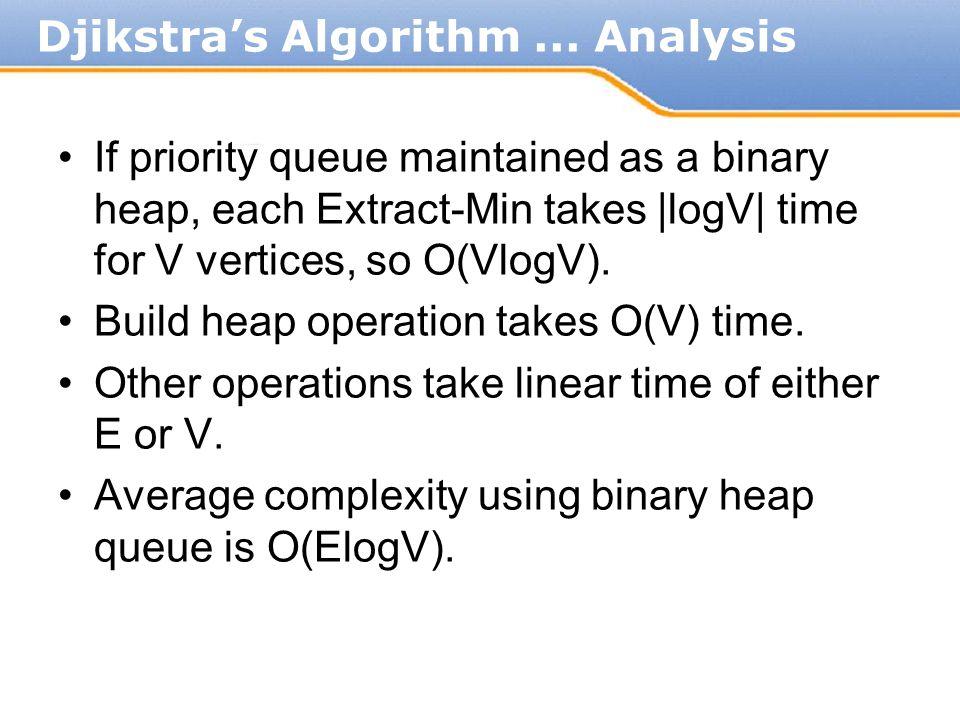 Djikstra's Algorithm ... Analysis