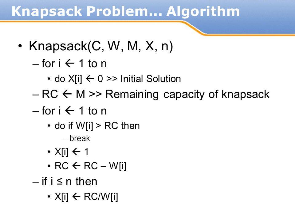 Knapsack Problem... Algorithm