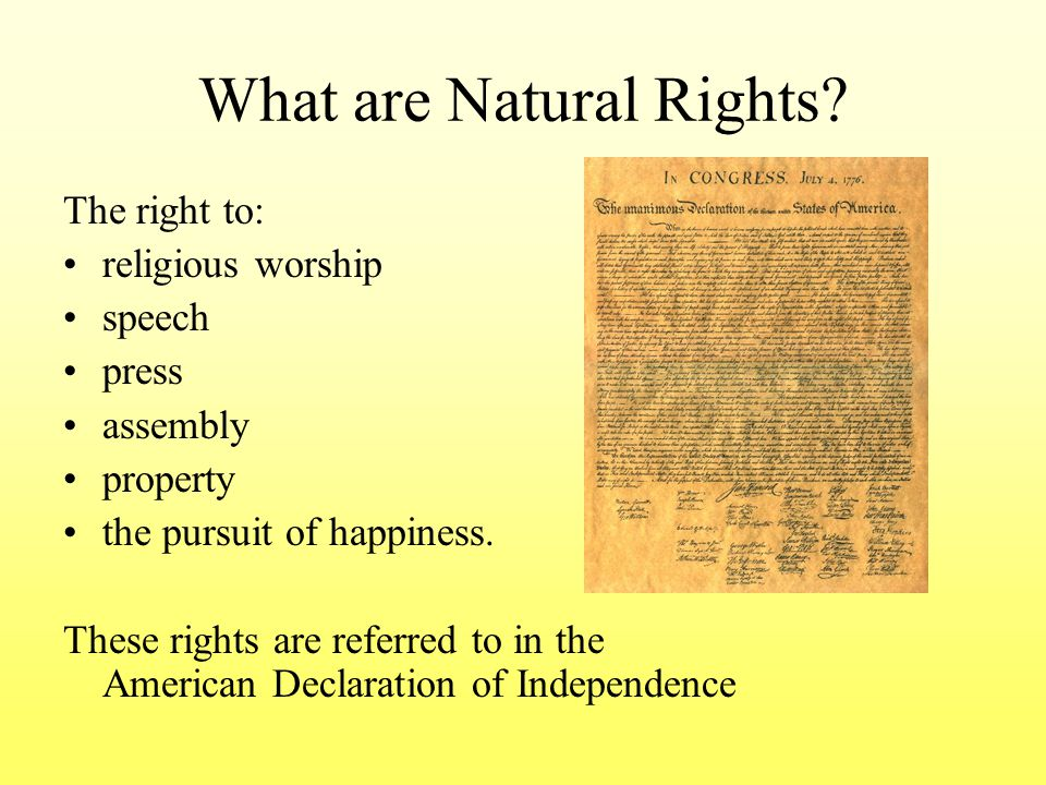 What are Natural Rights
