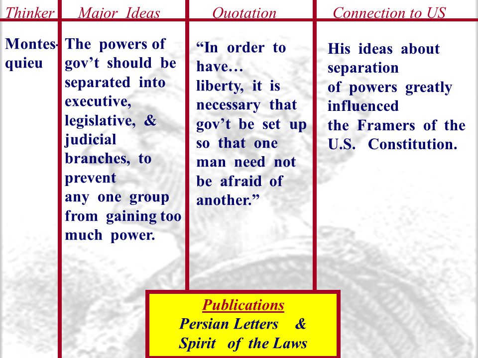 Publications Persian Letters & Spirit of the Laws