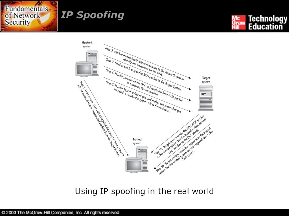 Using IP spoofing in the real world