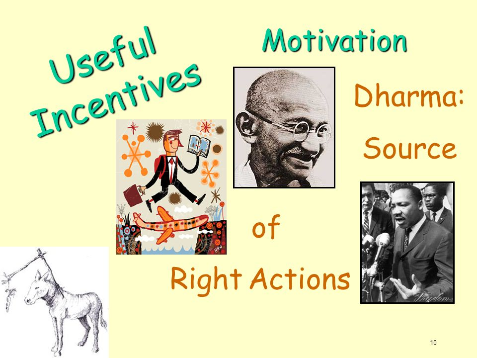 Motivation Useful Incentives Dharma: Source of Right Actions