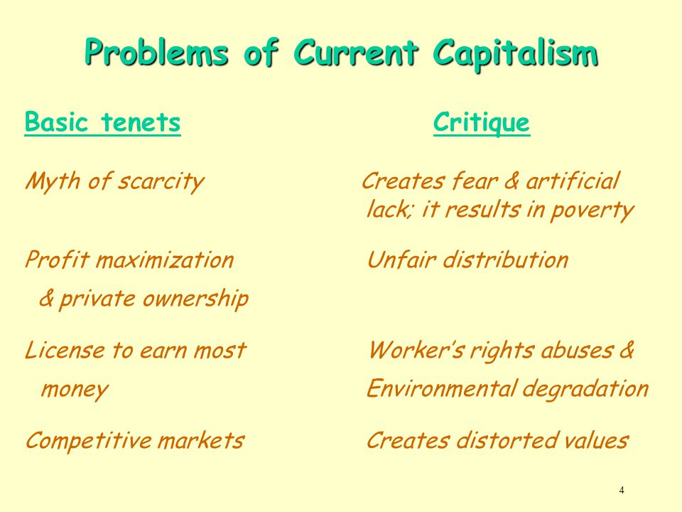 Problems of Current Capitalism