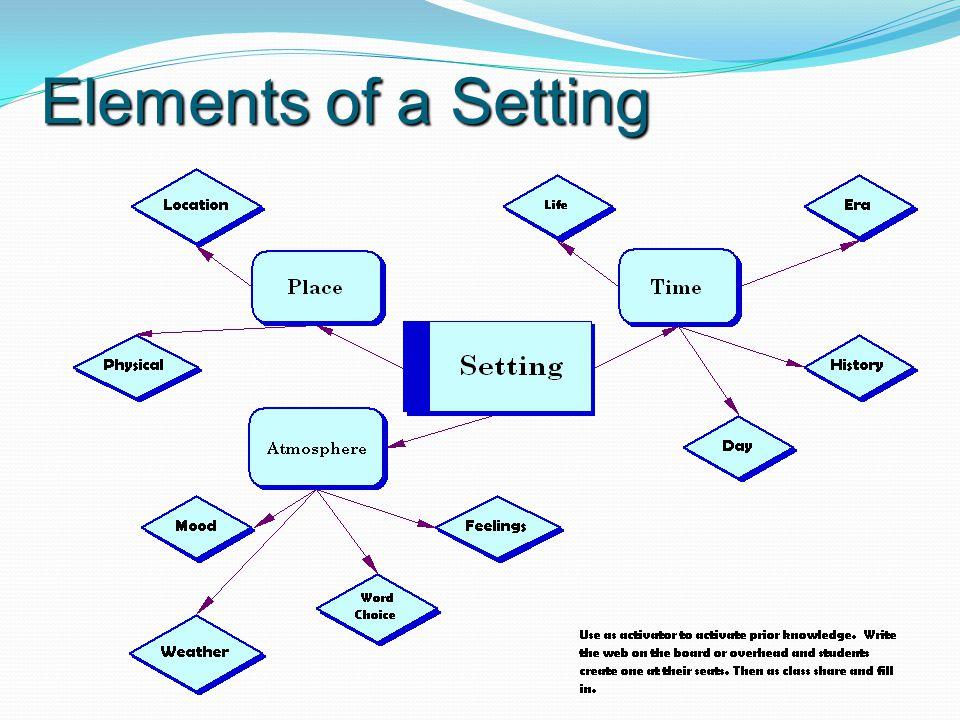 Elements of a Setting