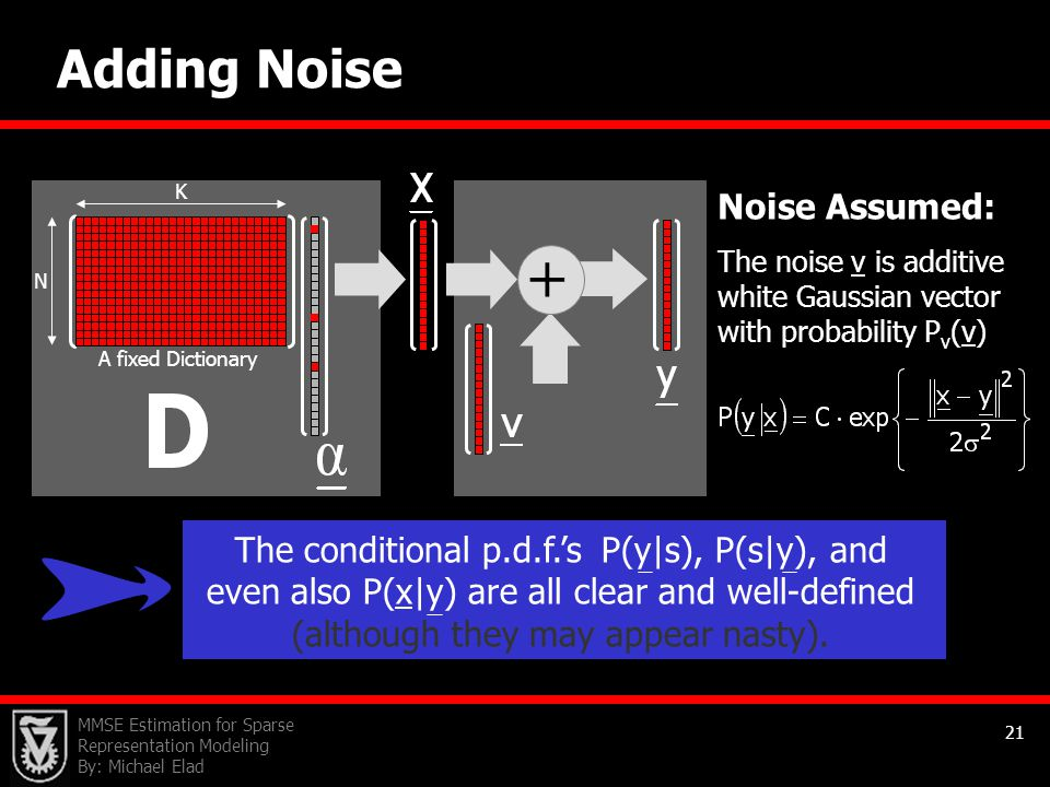 + Adding Noise Noise Assumed: