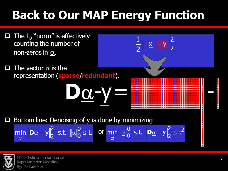 D-y = - Back to Our MAP Energy Function