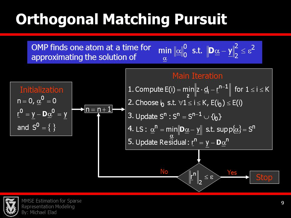 Orthogonal Matching Pursuit
