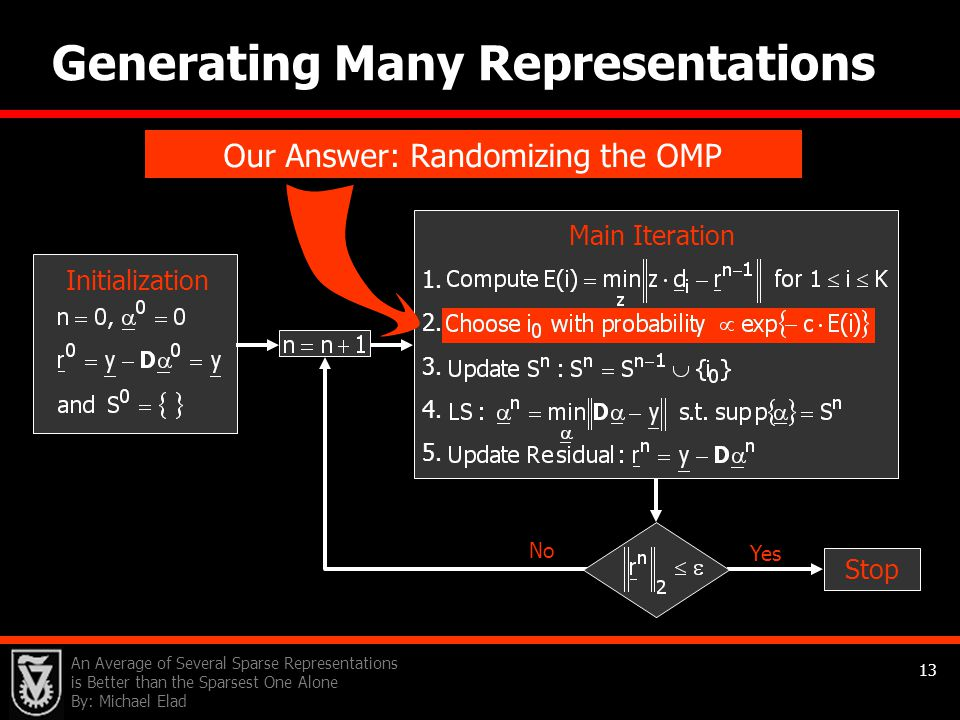 Our Answer: Randomizing the OMP