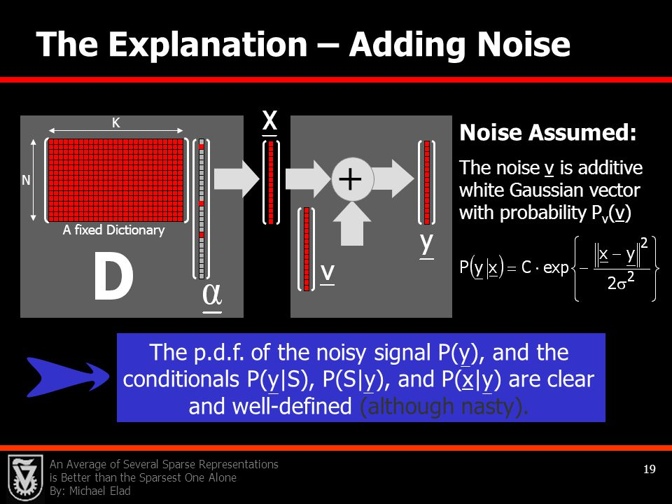 + The Explanation – Adding Noise Noise Assumed: