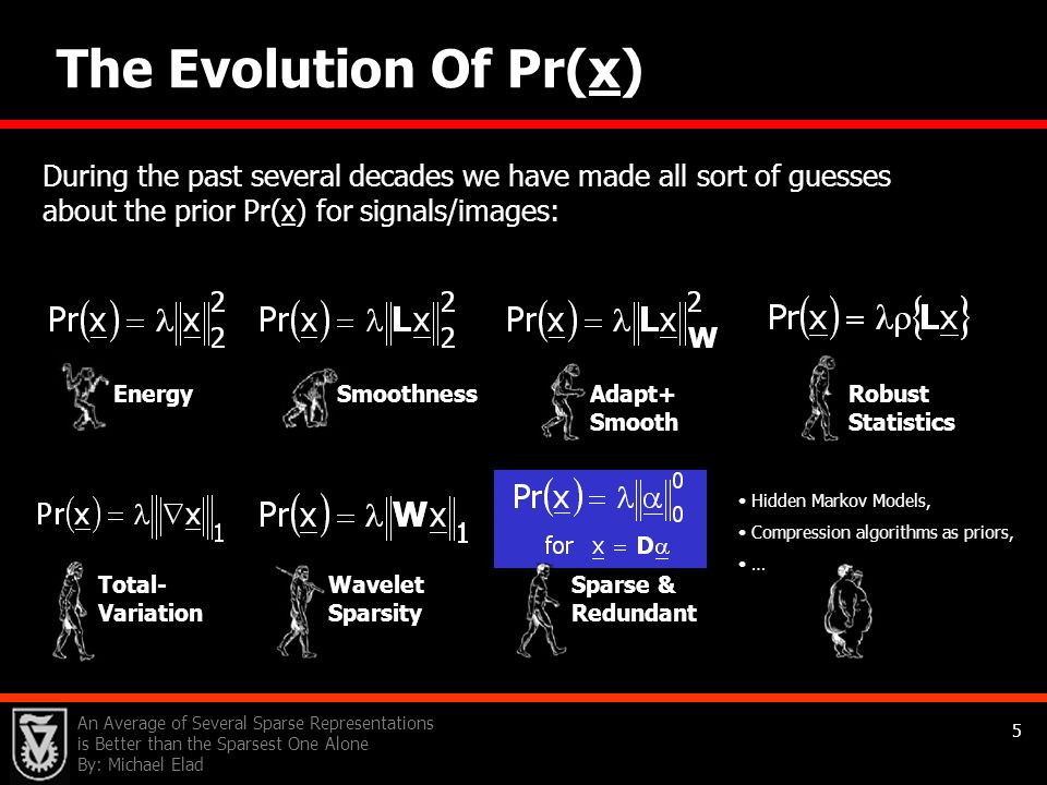 The Evolution Of Pr(x) During the past several decades we have made all sort of guesses about the prior Pr(x) for signals/images: