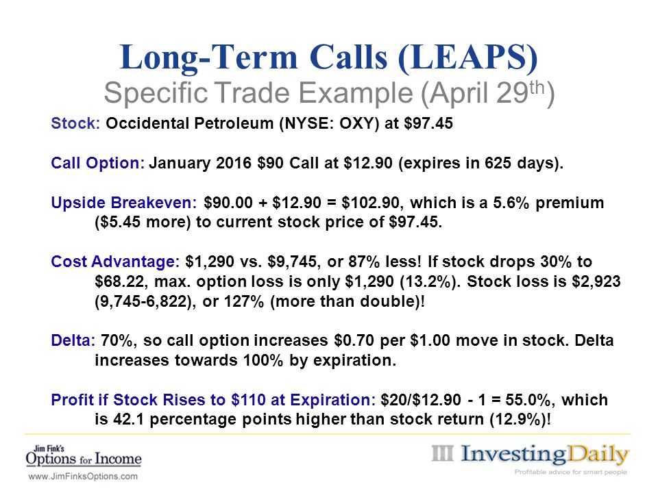 Options trading long term