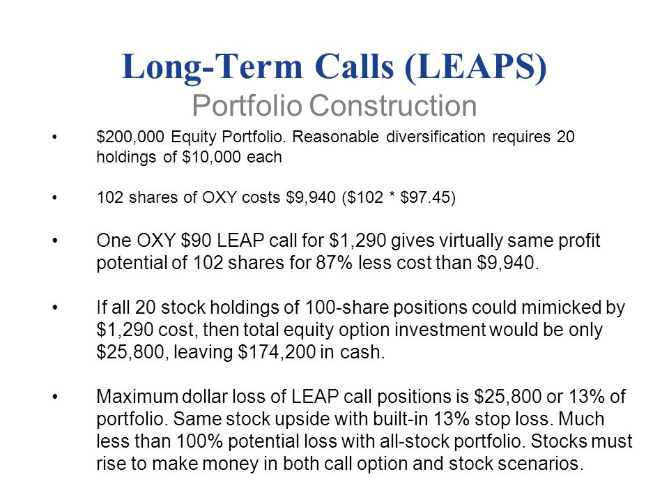 Long-Term Calls (LEAPS)