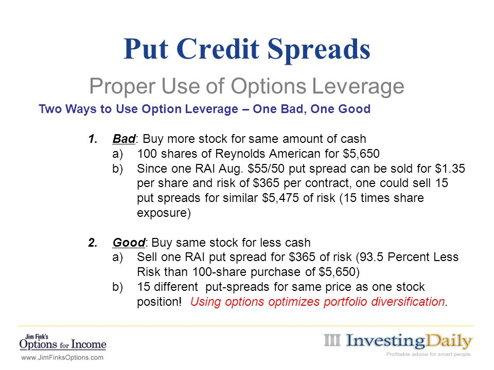 Proper Use of Options Leverage