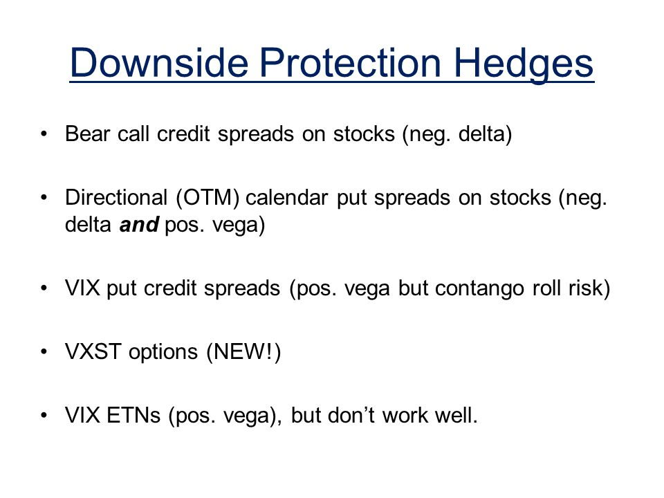 Downside Protection Hedges