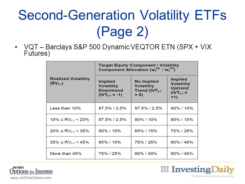 Second-Generation Volatility ETFs (Page 2)