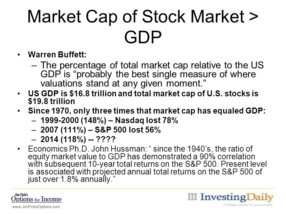 Market Cap of Stock Market > GDP