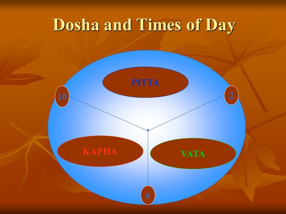 Dosha and Times of Day PITTA VATA KAPHA 2 6 10