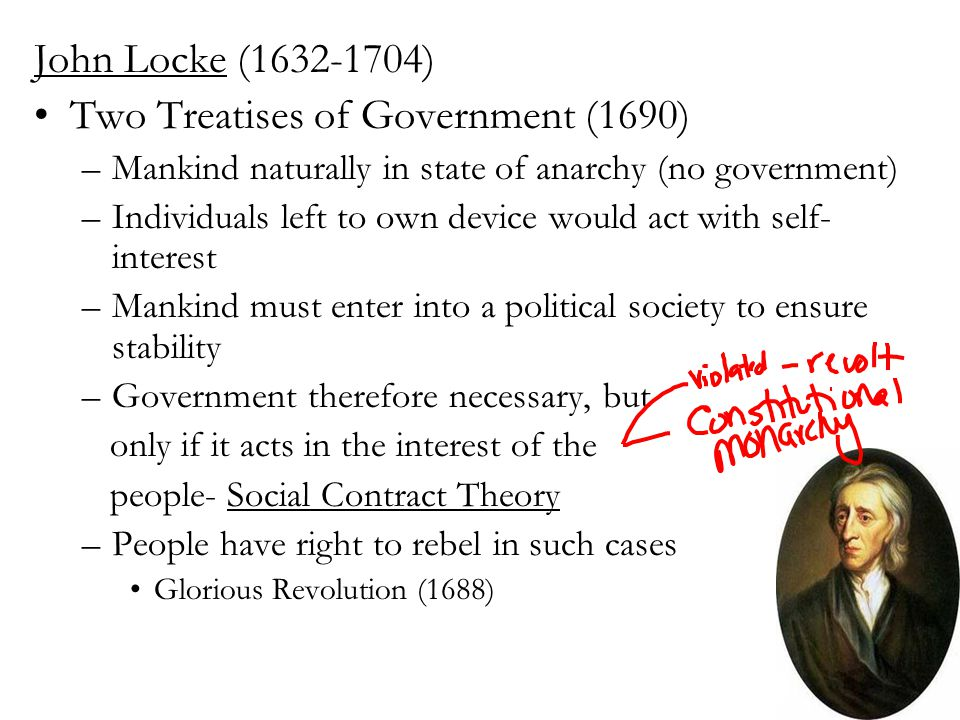the beliefs of john locke on the necessity of equality for society John locke is an illustration of how social contract theory distorts sound political reasoning.