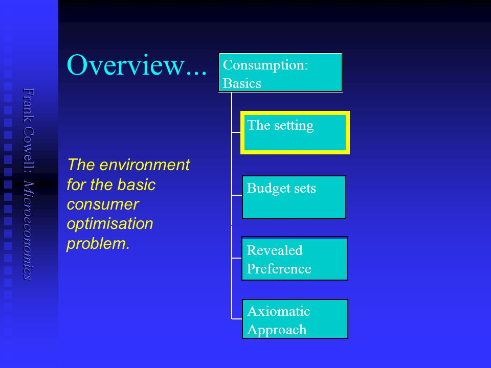 Overview... Consumption: Basics. The setting. The environment for the basic consumer optimisation problem.