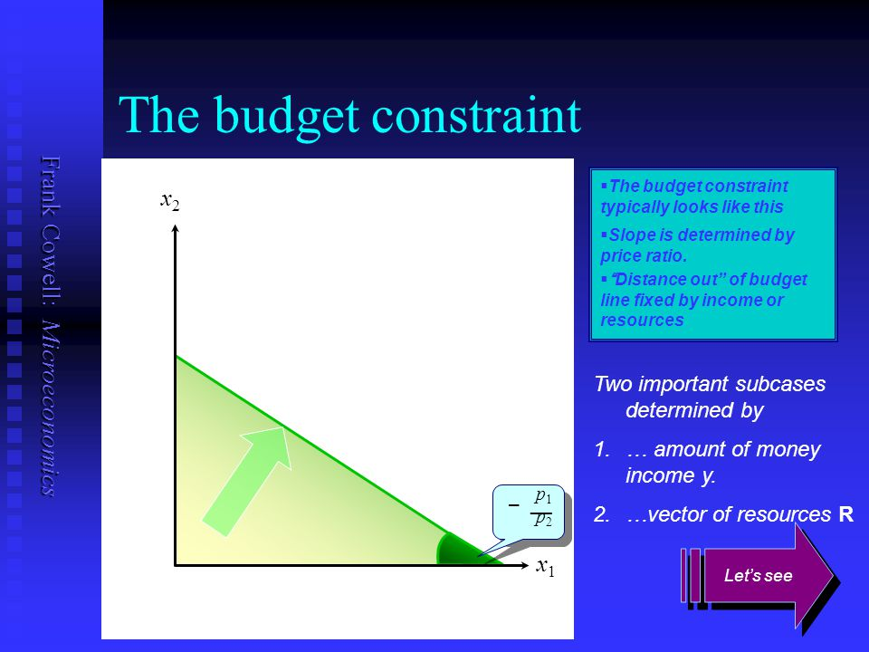 The budget constraint x2 x1 Two important subcases determined by