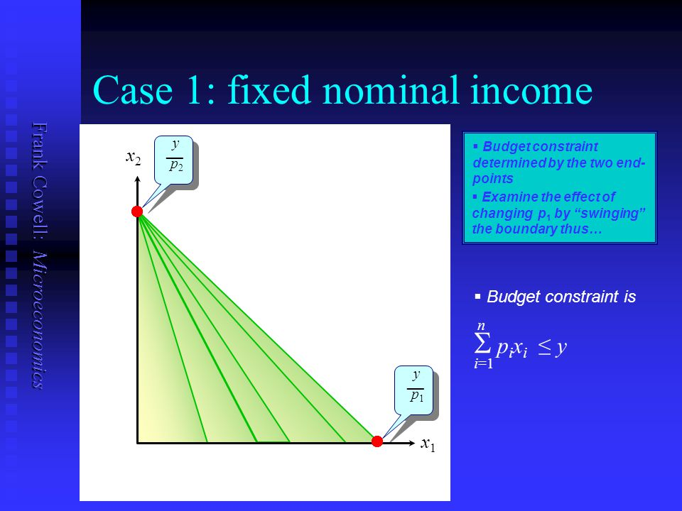 Case 1: fixed nominal income