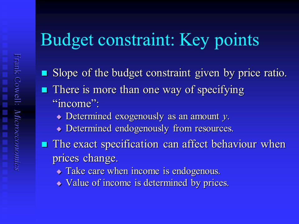 Budget constraint: Key points