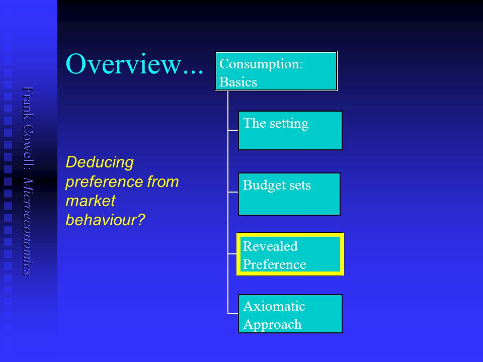 Overview... Deducing preference from market behaviour