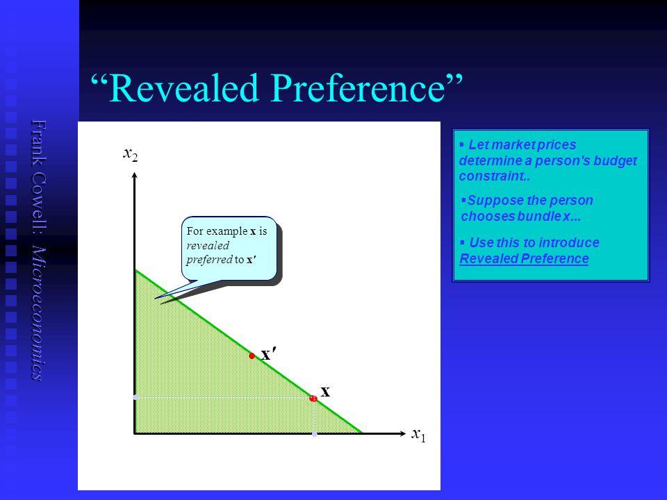 Revealed Preference