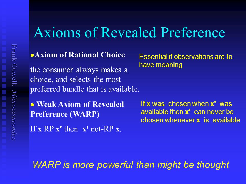 Axioms of Revealed Preference