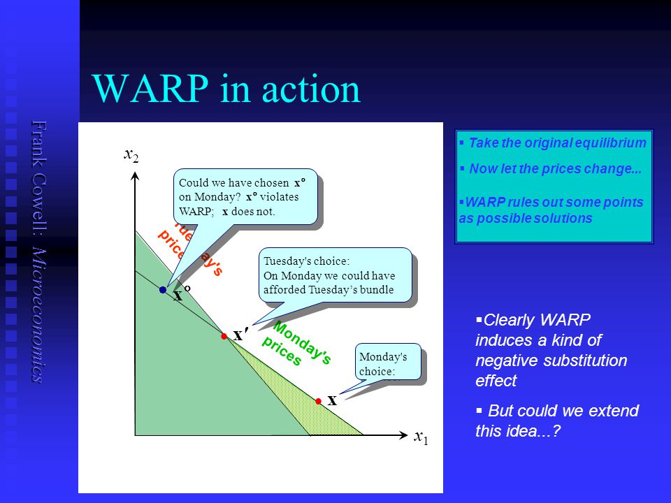 WARP in action Take the original equilibrium. x2. Now let the prices change... Could we have chosen x° on Monday x° violates WARP; x does not.