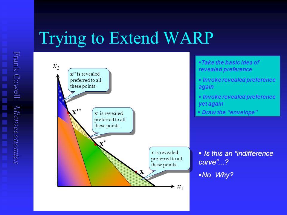 Trying to Extend WARP x x x x2 x1