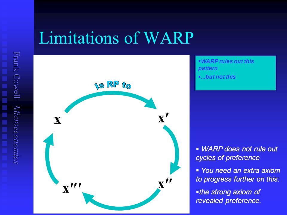Limitations of WARP x′ x x″ x″′ Is RP to