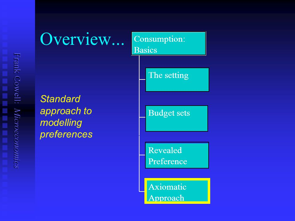 Overview... Standard approach to modelling preferences