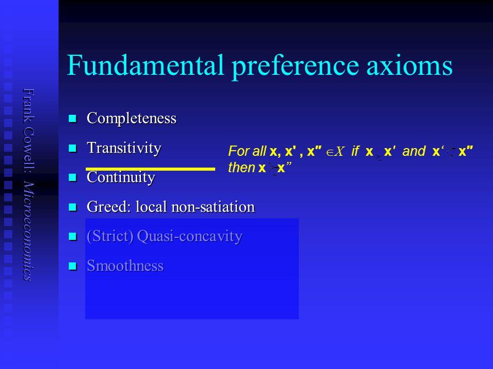 Fundamental preference axioms