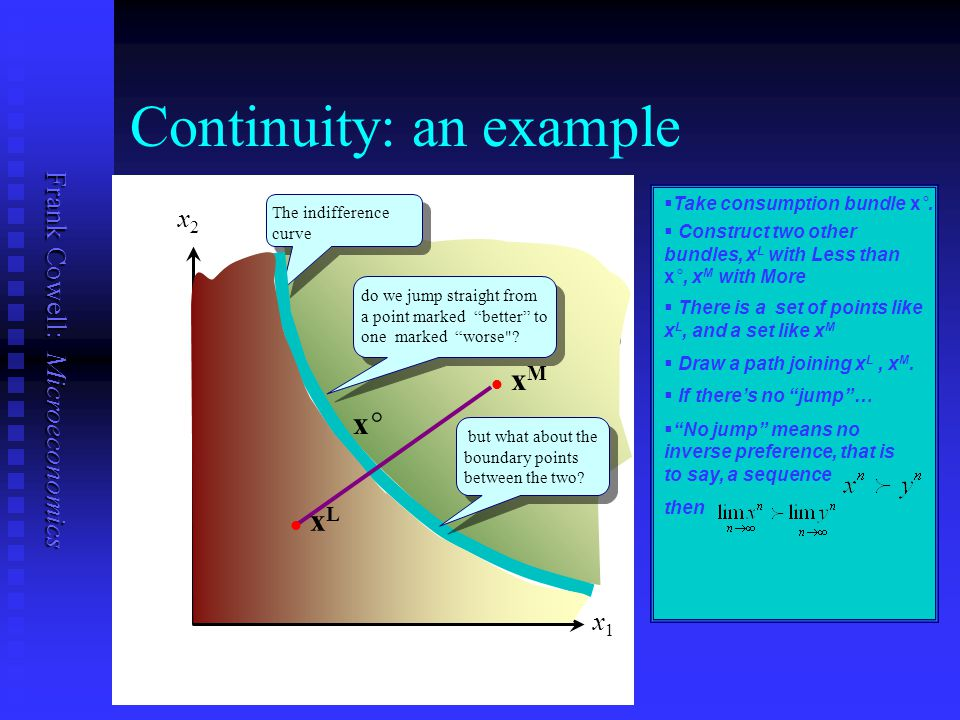 Continuity: an example