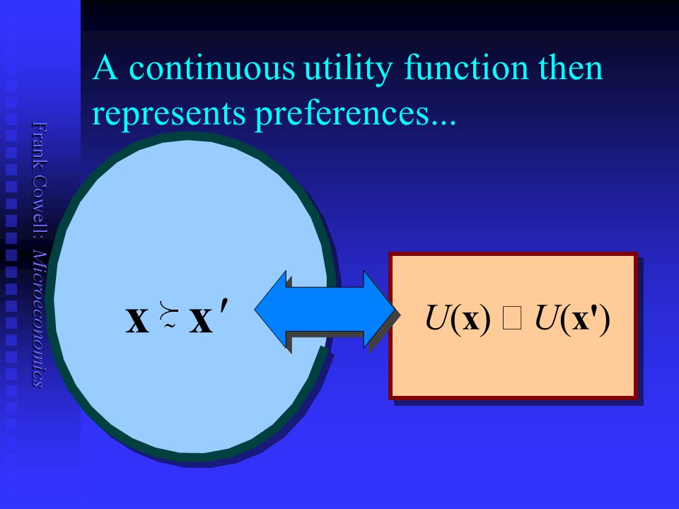 A continuous utility function then represents preferences...