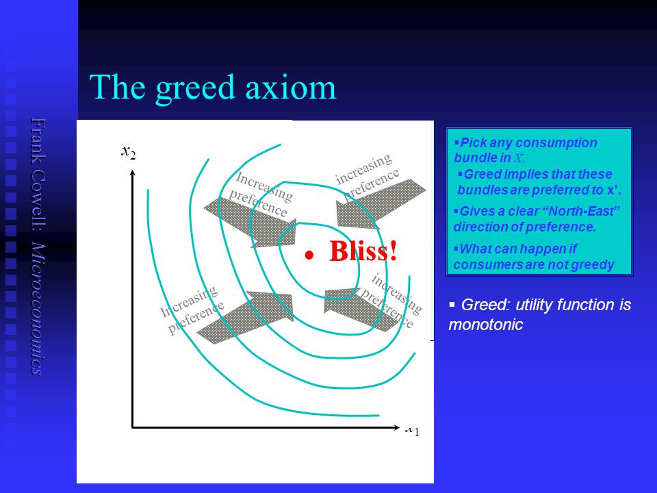 The greed axiom B Bliss! x x2 x1 Greed: utility function is monotonic
