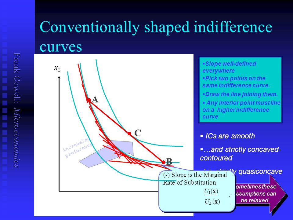 Conventionally shaped indifference curves
