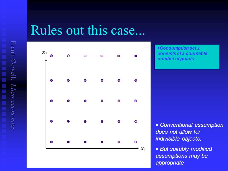 Rules out this case... Consumption set X consists of a countable number of points. x2.