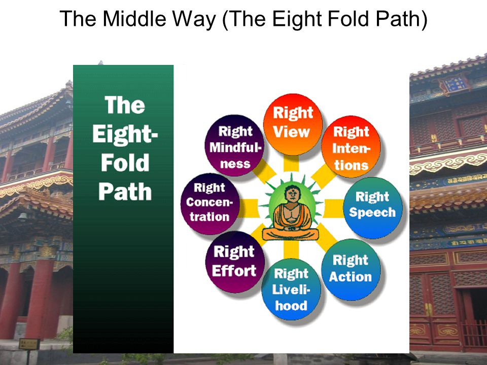 The Middle Way (The Eight Fold Path)
