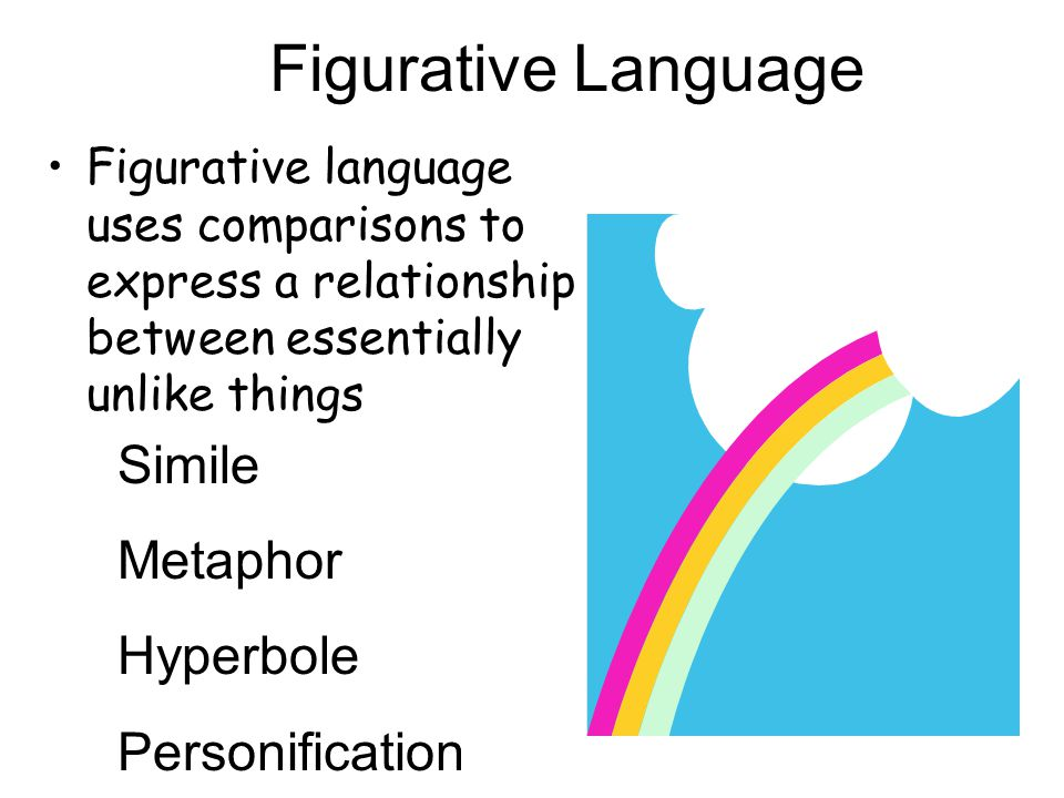 Figurative Language Simile Metaphor Hyperbole Personification