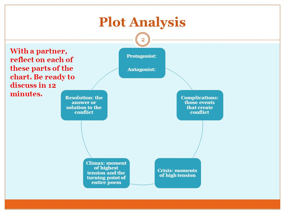 Plot Analysis With a partner, reflect on each of these parts of the chart. Be ready to discuss in 12 minutes.